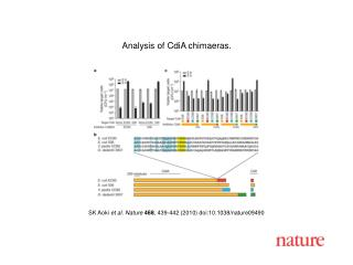 SK Aoki  et al. Nature 468 , 439-442 (2010) doi:10.1038/nature09490