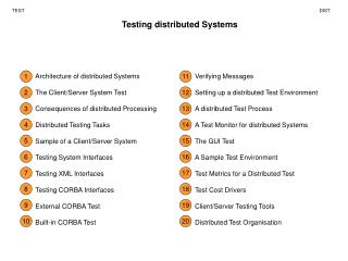 Testing distributed Systems
