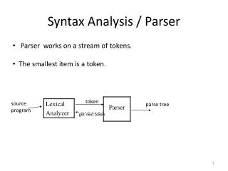 Syntax Analysis / Parser