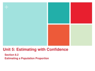 Confidence Intervals about a Population Mean, s Known Section 8.1