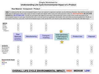 Simple Worksheet for  Understanding Life Cycle Environmental Impact of a Product