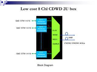 Low cost 8 Chl CDWD 2U box