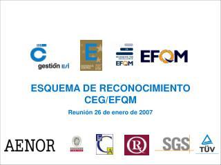 ESQUEMA DE RECONOCIMIENTO CEG/EFQM