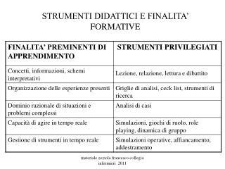STRUMENTI DIDATTICI E FINALITA' FORMATIVE
