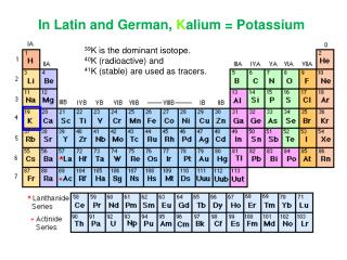 Why is potassium represented by the symbol   K  ?