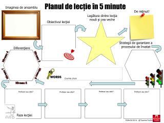 Planul de lecţie în 5 minute