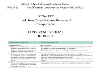 3º Nivel TP Prof: Juan Carlos Navarro Huenchupil Ceia quimahue. CONVIVENCIA SOCIAL 07-10-2011