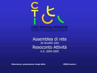 Assemblea di rete        28 GIUGNO 2005 Resoconto Attività  A.S. 2004-2005