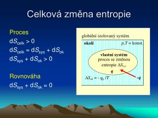 Celková změna entropie