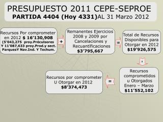 PRESUPUESTO 2011 CEPE-SEPROE  PARTIDA 4404 (Hoy 4331) AL 31 Marzo 2012