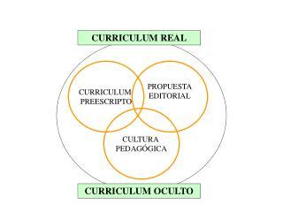 CURRICULUM  PREESCRIPTO
