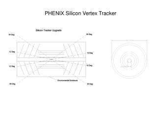 PHENIX Silicon Vertex Tracker