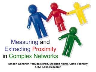 Measuring  and  Extracting Proximity  in  Complex Networks