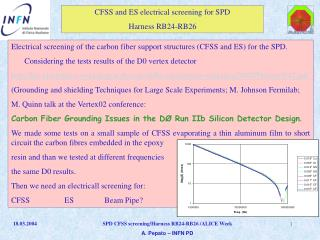 CFSS and ES electrical screening for SPD Harness RB24-RB26
