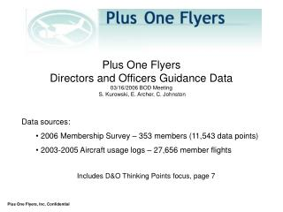Data sources:  2006 Membership Survey – 353 members (11,543 data points)