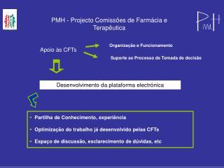 Desenvolvimento da plataforma electrónica