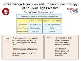 X-ray K-edge Absorption and Emission Spectroscopy  of Fe 2 O 3  at High Pressure