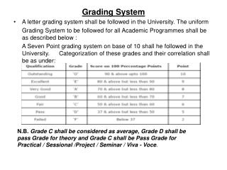 Grading System A letter grading system shall be followed in the University. The uniform