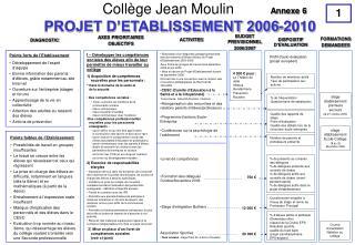 PROJET D'ETABLISSEMENT 2006-2010