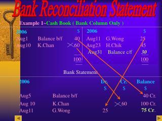 Cash Book ( Bank Column Only )