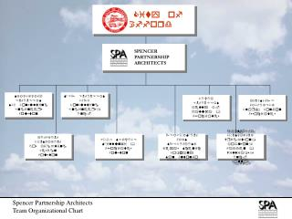 Spencer Partnership Architects Team Organizational Chart