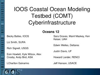 IOOS Coastal Ocean Modeling Testbed (COMT) Cyberinfrastructure