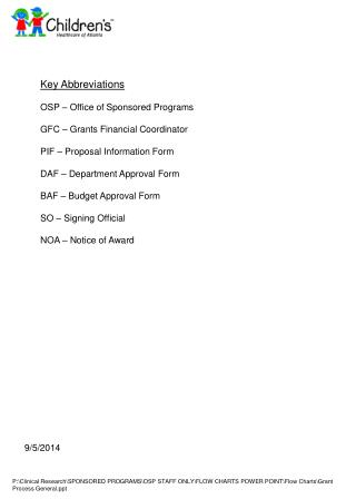 Key Abbreviations OSP – Office of Sponsored Programs GFC – Grants Financial Coordinator