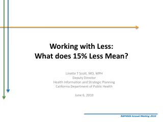 Working with Less:  What does 15% Less Mean?