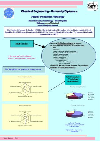 Chemical Engineering -  University  Diploma  at Faculty of Chemical Technology
