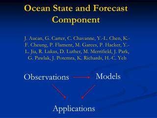 Ocean State and Forecast Component