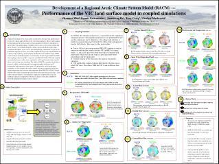 Development of a Regional Arctic Climate System Model (RACM) ---