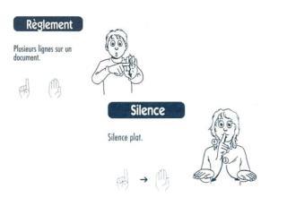 Création de signes