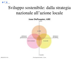 Sviluppo sostenibile: dalla strategia nazionale all'azione locale Anne DuPasquier, ARE