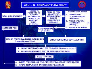 WALK-IN-COMPLAINANT