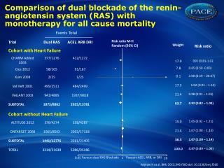 Makani  H et al. BMJ  2013;346:f360  doi : 10.1136/bmj.f360