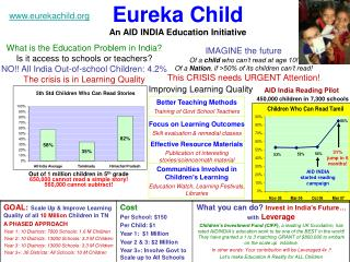 Eureka Child An AID INDIA Education Initiative