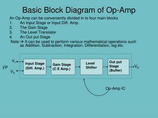 Basic Block Diagram of Op-Amp