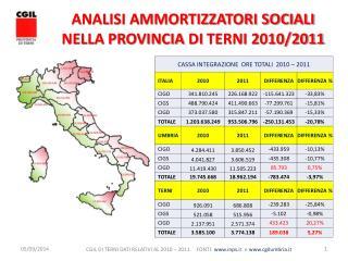 ANALISI AMMORTIZZATORI SOCIALI NELLA PROVINCIA  DI  TERNI 2010/2011