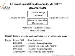 Le projet «Validation des acquis» de l'OFFT