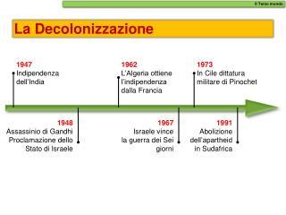La Decolonizzazione