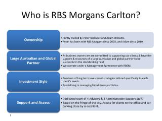 Who is RBS Morgans Carlton?
