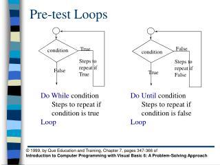 Pre-test Loops