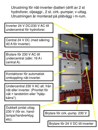 Inverter 24 V DC/230 V AC till undercentral för hydroforer.