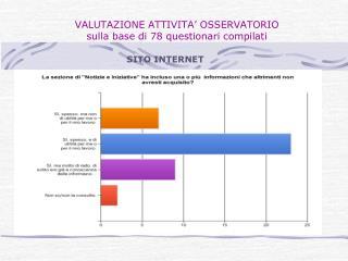 VALUTAZIONE ATTIVITA' OSSERVATORIO sulla base di 78 questionari compilati