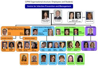CIPM Organisational structure: Employees and Students