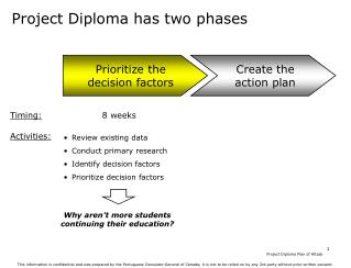Project Diploma has two phases