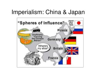 Imperialism: China & Japan