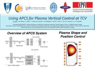 Using APCS for Plasma Vertical Control at  TCV
