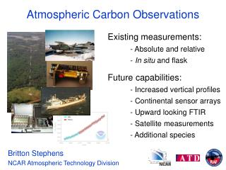 Atmospheric Carbon Observations