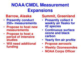 NOAA/CMDL Measurement Expansions